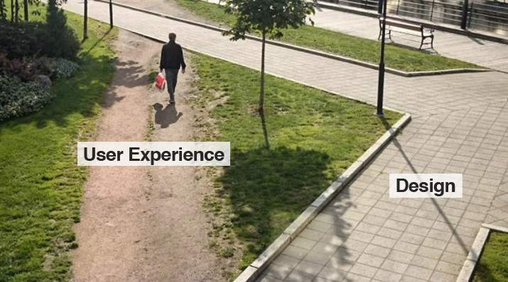 UI vs UX дороги
