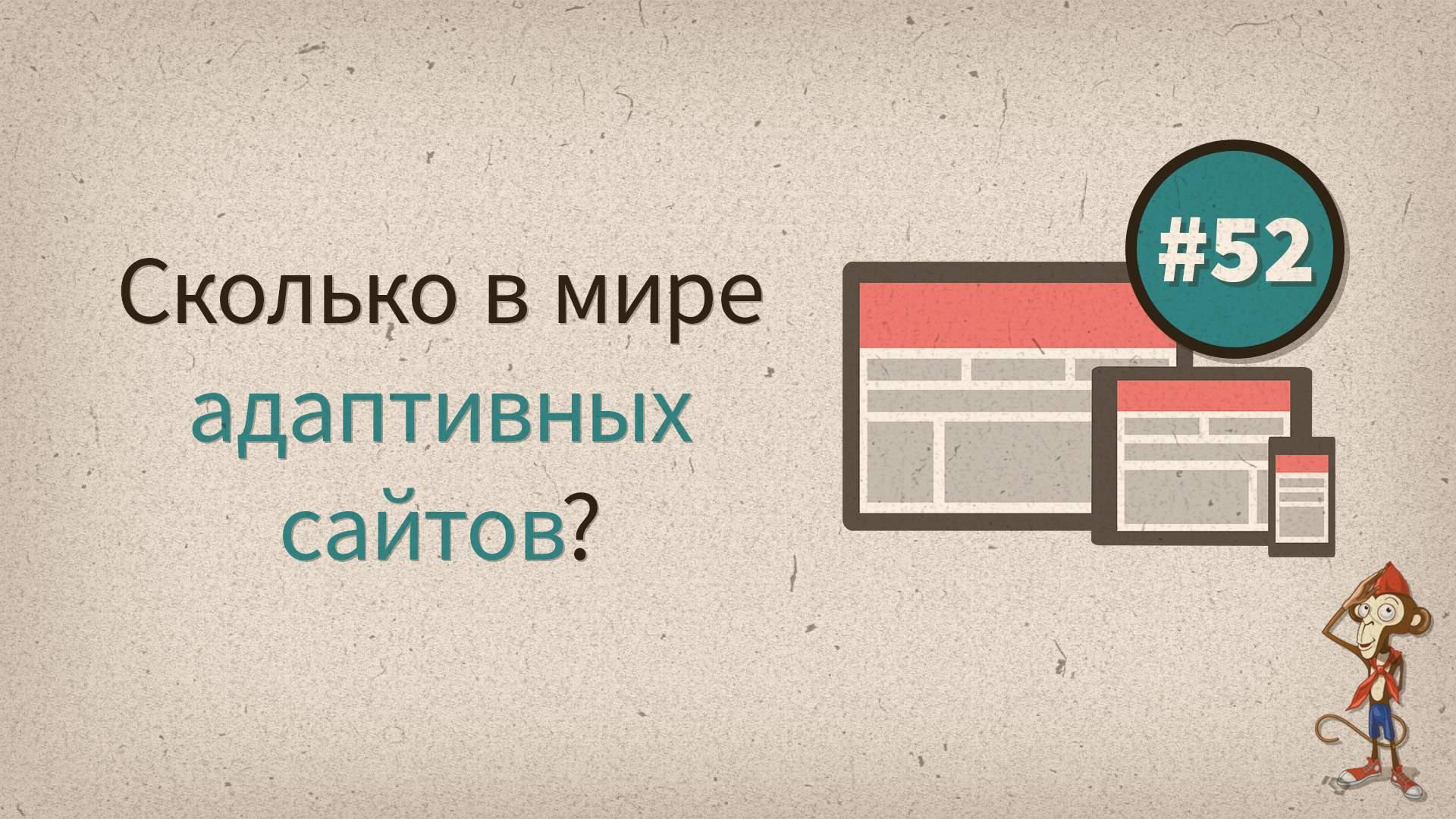 Сколько в мире адаптивных сайтов?