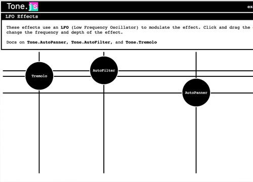 Библиотека Tone.js — синтезатор в браузере
