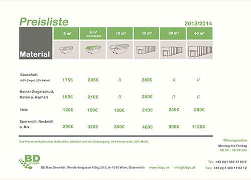 Нужен ли вам прайс-лист для веб-бизнеса?