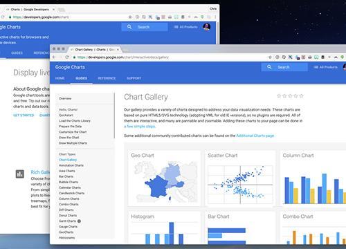 Библиотеки для работы с SVG графиками