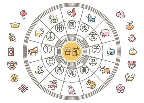 Векторные иконки китайского Нового Года